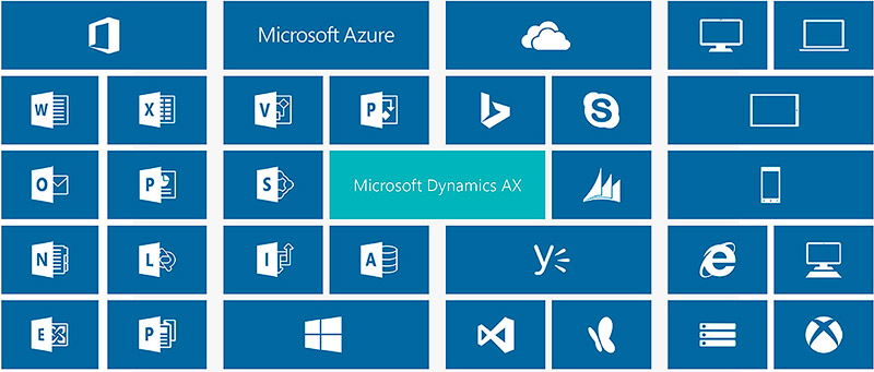 Microsoft anuncia la nueva versión 7.2 de Dynamics AX