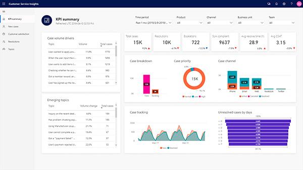 microsoft-dynamics-365-customer-service-insights