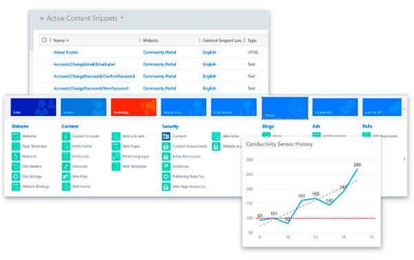 microsoft-dynamics-365-customer-service-soporte-clientes