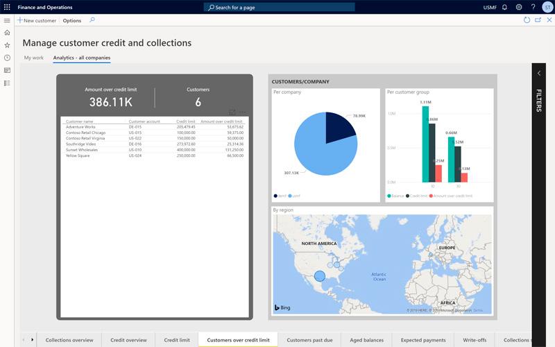 tablero en Dynamics 365 Finance