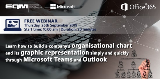 Microsoft Teams y Outlook